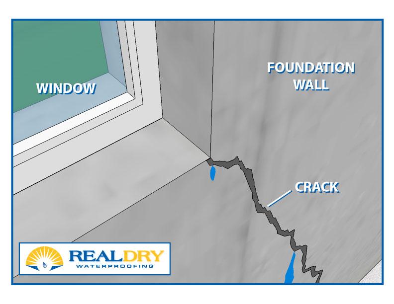 Crack Repair Solutions in Massachusetts, Boston, South Shore